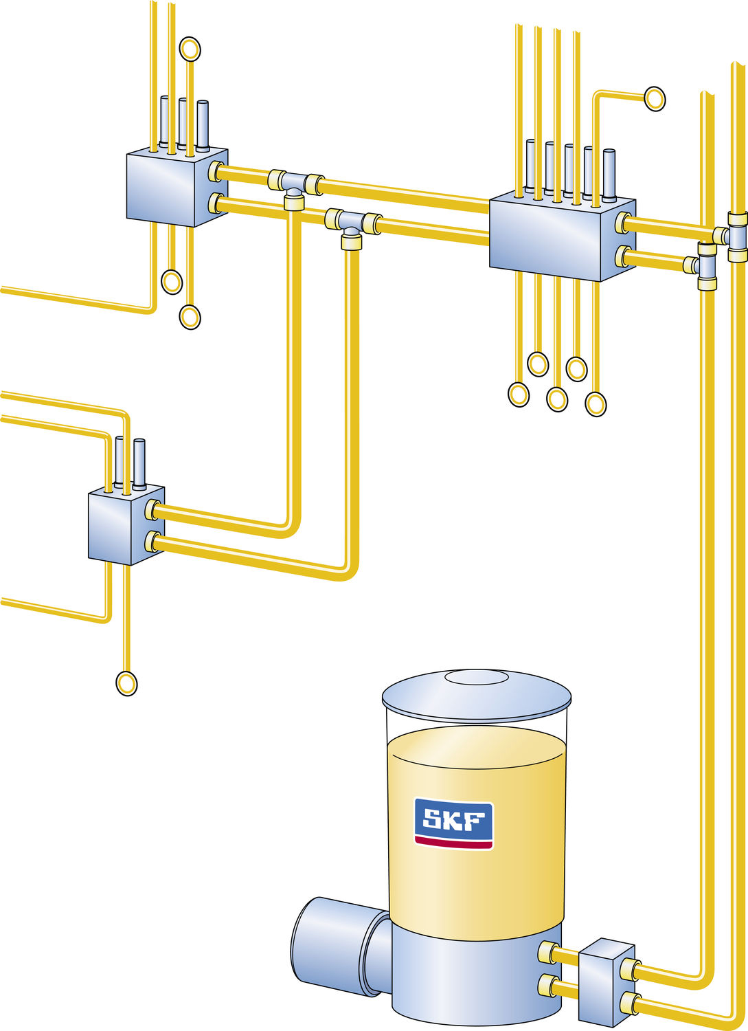 Automatic Lubrication Systems Price Engeneering