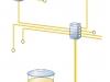 SKF Centralised Greasing System / Progressive