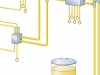 Dual Line Lubrication System / Centralised